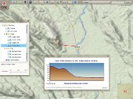 A screenshot of the ICRC's geoportal, showing an altitude profile of Walikale, in DR Congo.
