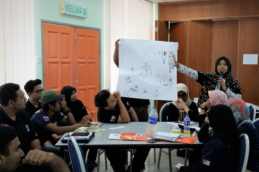 """Malaysia: Young volunteers learn that """"Health Care in Danger"""" is really a matter of life and death"""