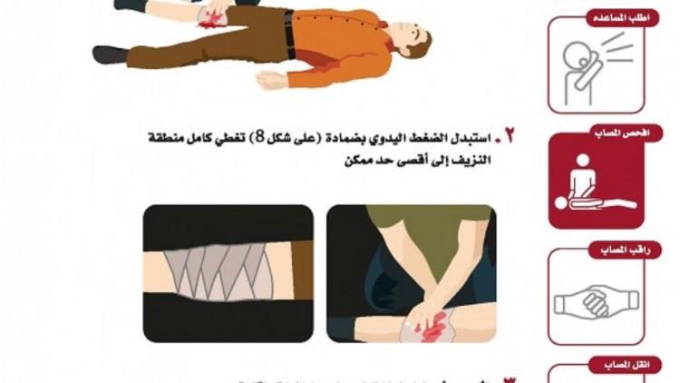 الأردن: ملصقات للإسعافات الأولية