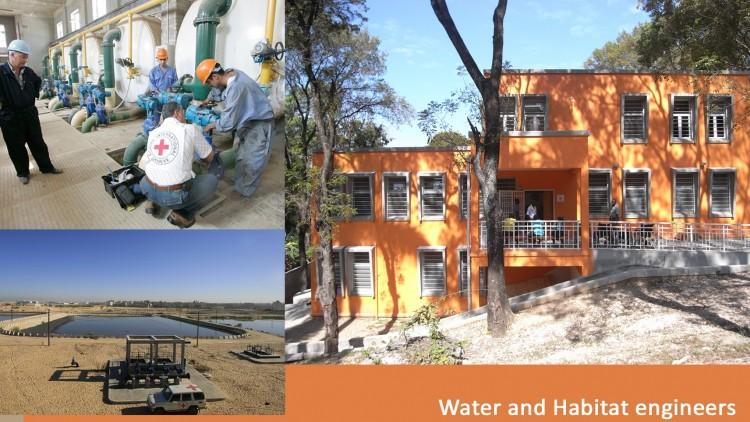 供水与居住环境