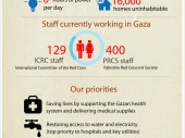 Full-size version of Gaza infographic in jpeg format.