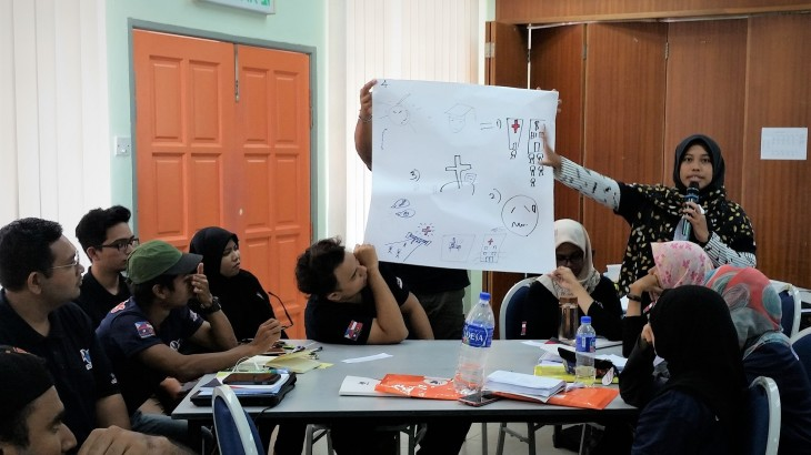 "Malaysia: Young volunteers learn that ""Health Care in Danger"" is really a matter of life and death"