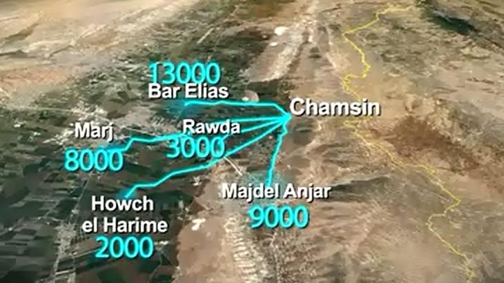 لبنان: تلبية الاحتياجات من المياه