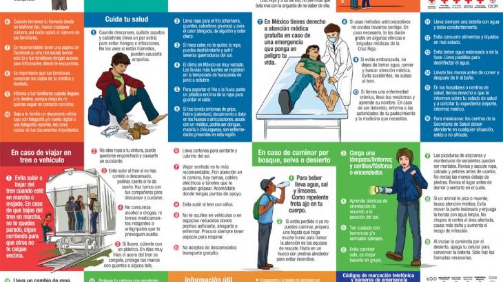 México y América Central: Mensajes de Autocuidado para Personas Migrantes