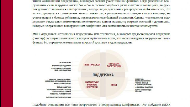 МККК: Региональная делегация в РФ, Беларуси и Молдове