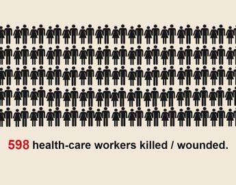 Health Care in Danger Report: The untold suffering
