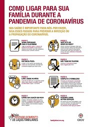 Como ligar para sua família durante a pandemia de coronavírus