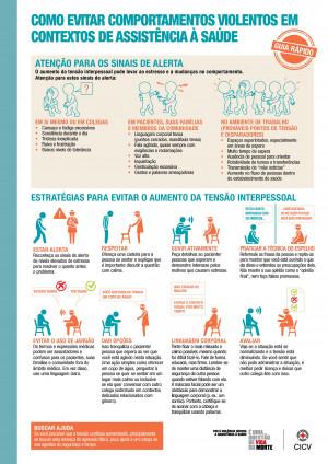 Como evitar comportamentos violentos em contextos de assistência à saúde
