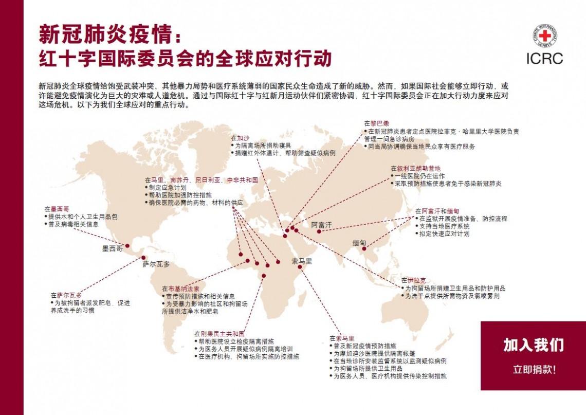 新冠肺炎疫情:红十字国际委员会的全球应对行动