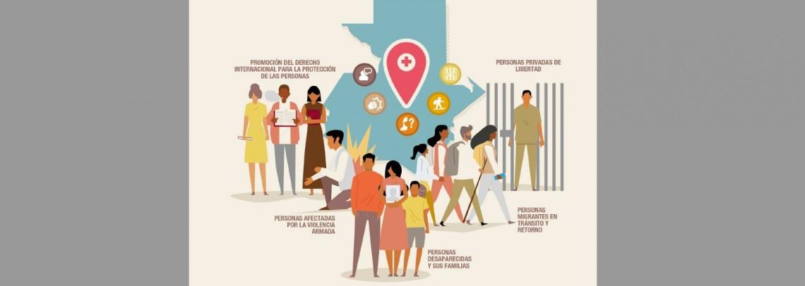 El CICR en Guatemala: principales actividades 2019
