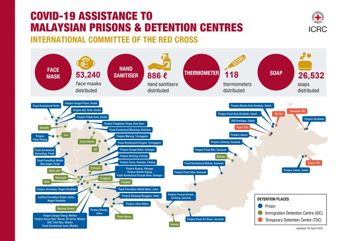 Malaysia Swift Action By Authorities Reduces Covid 19 Icrc